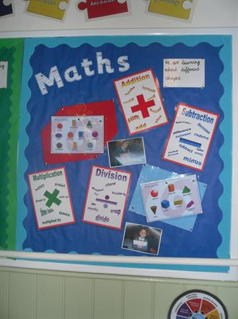 The maths working wall
