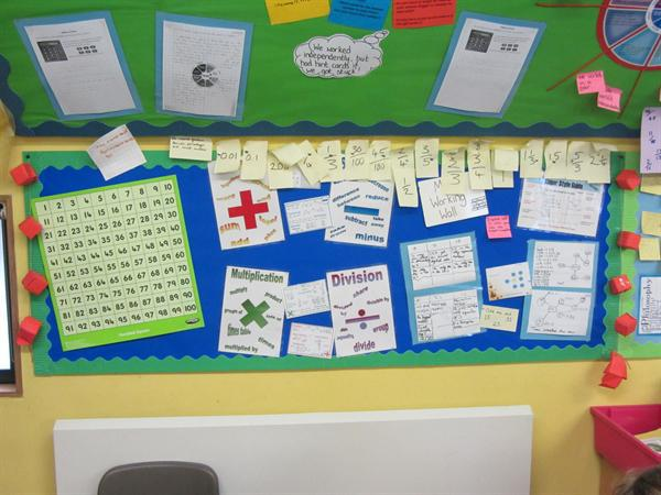 The latest information on our maths working wall