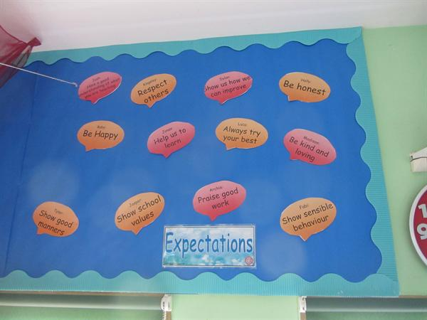 Our Classroom Displays