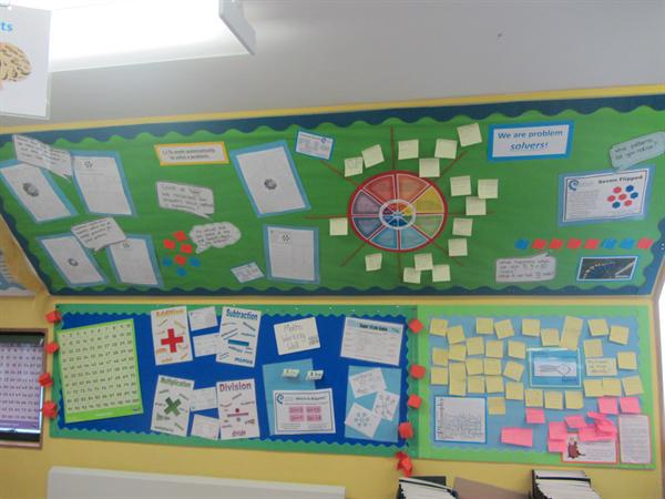 Up to date Literacy working wall