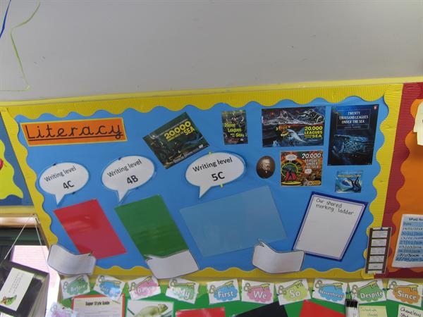 Literacy topic board