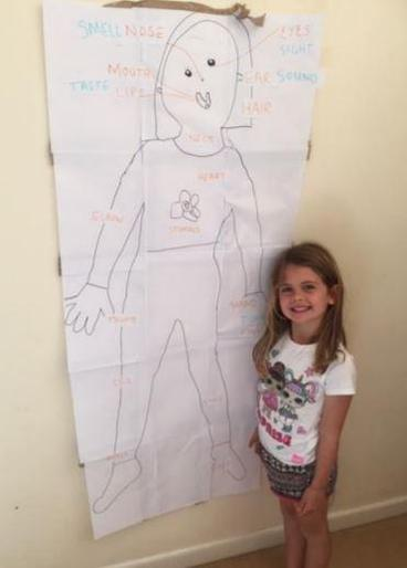 Isabella learning about the parts of the body