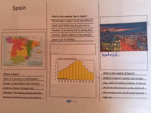 Aimee's super leaflet on Spain