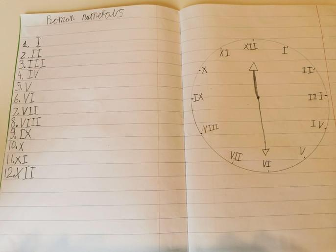 Maja K's magnificent Roman numerals!