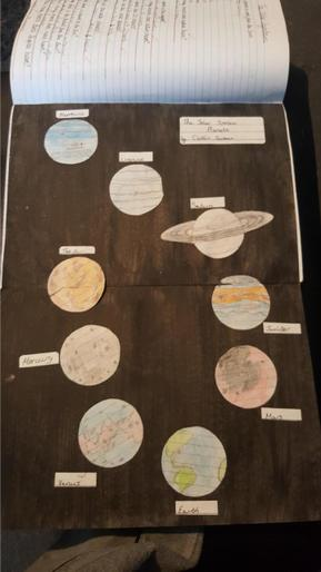 Caitlin's Solar System project