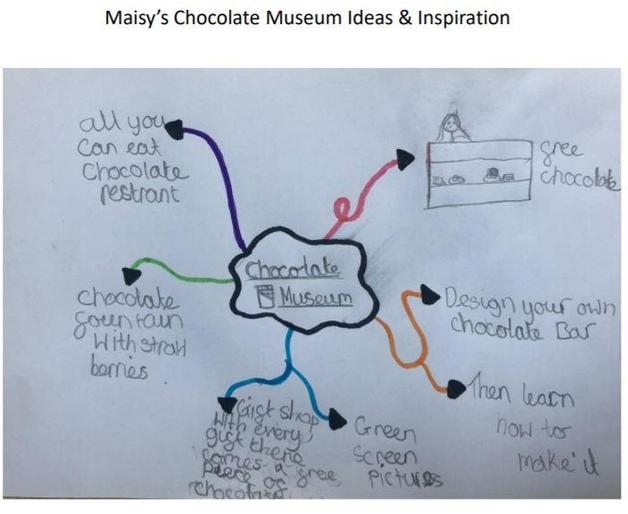 Maisy's been busy planning her own chocolate museum!