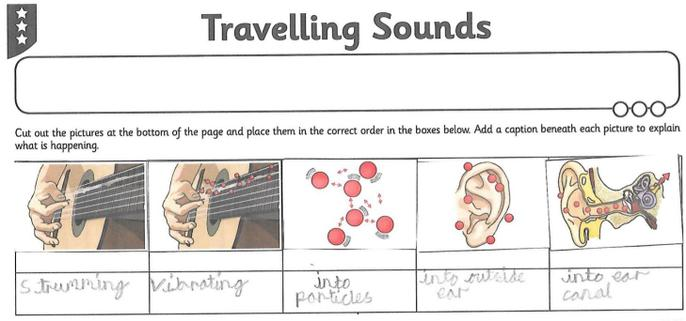 Maria's fascinating science learning!