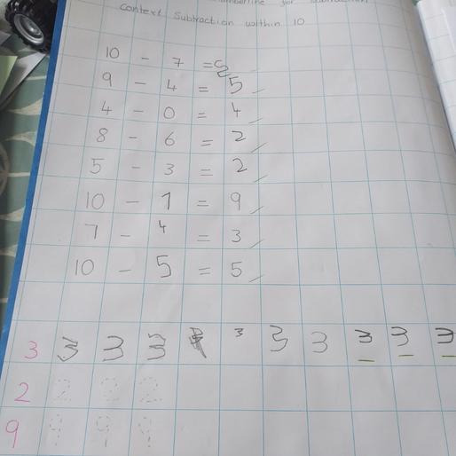 Caolfhionn's marvellous maths