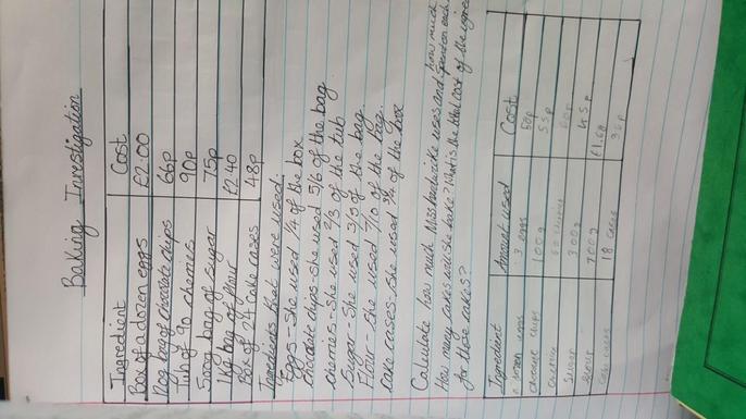 CJ's marvellous maths investigation!