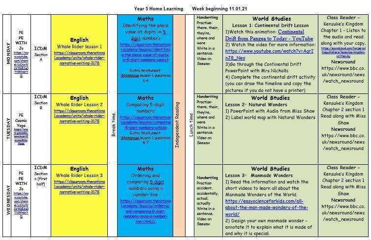 Timetable Part 1