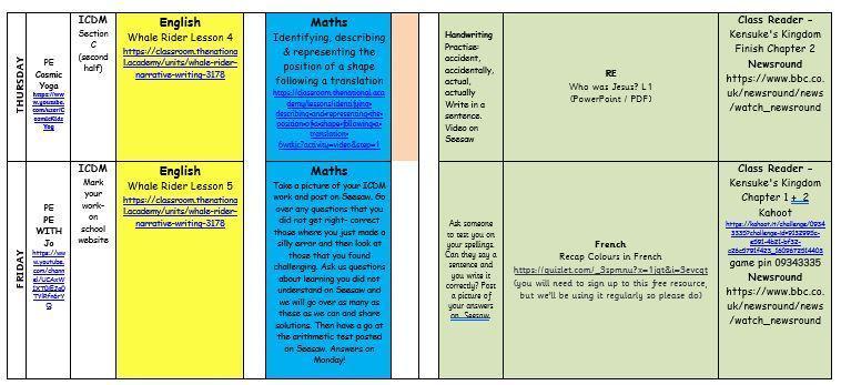 Timetable Part 2