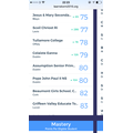 Our school is in 80th place - Mastery Leaderboard