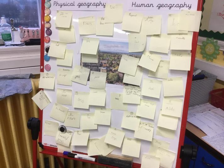 Our Local Area - York Human and Physical Geography