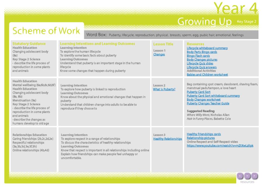 Year 4 Scheme of Work