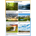 Water Cycle Information