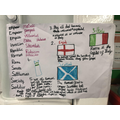 Eleanor's Roman Research