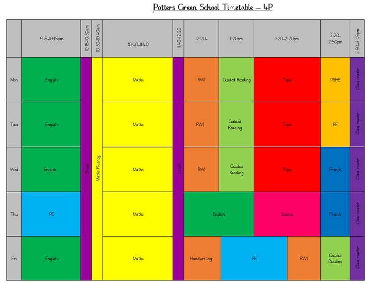 4P Timetable