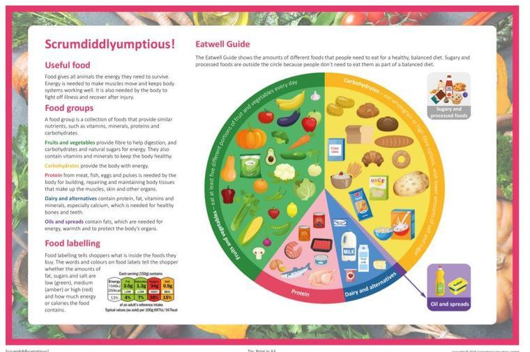 Knowledge Organiser page 1