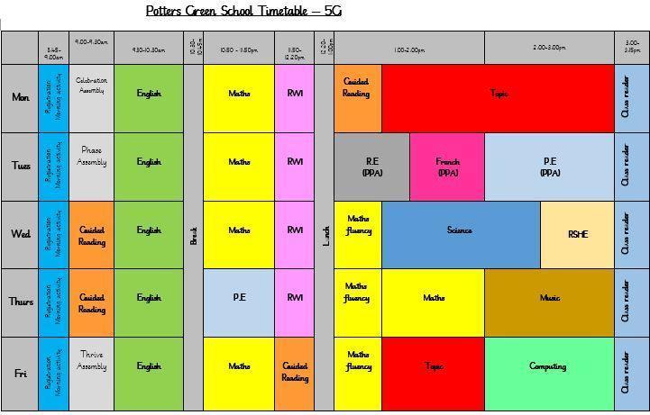 5G Timetable
