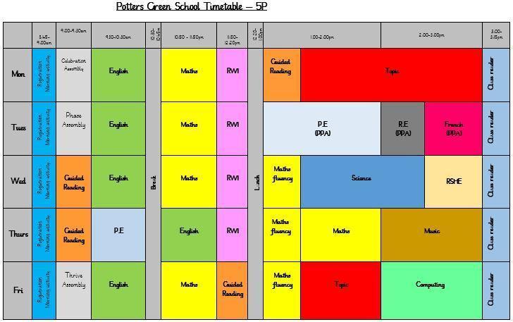 5P Timetable