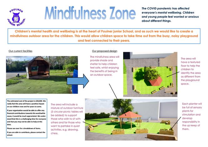 Mindfullness Zone project