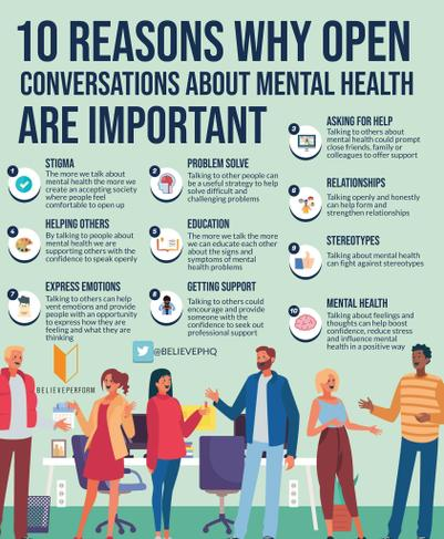 Why conversations about mental health are important