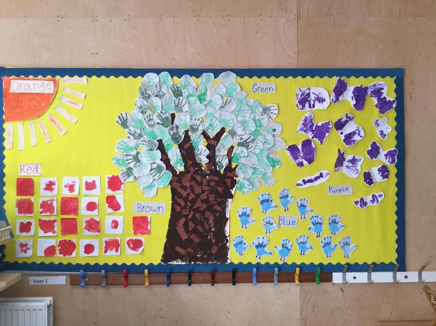 Rainbow Room display board!