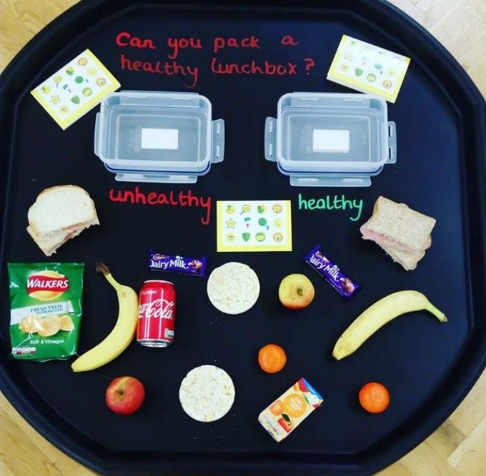 What would you put into your lunchbox?