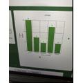 Creating graphs online