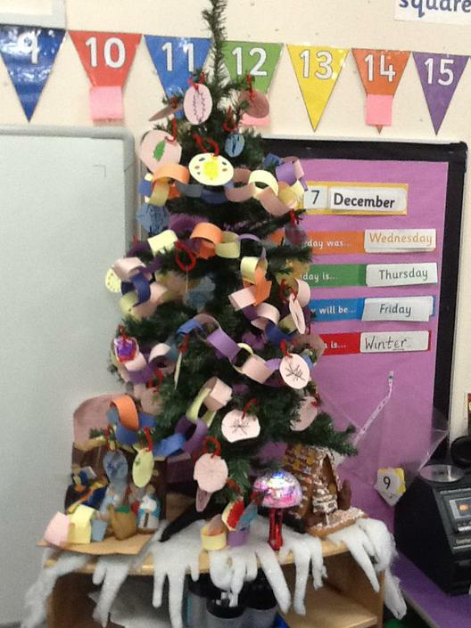 We made some fantastic decorations for our tree.
