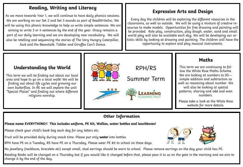 Reception Curriculum Overview