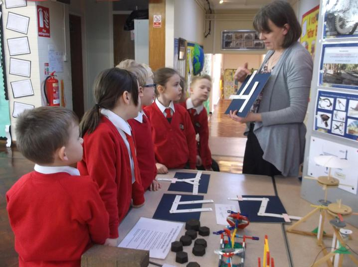 British Science Week activities