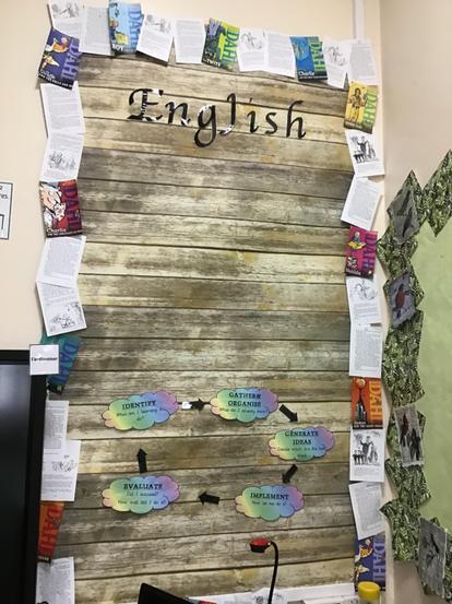 English Learning Wall
