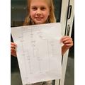 Lily's family tree