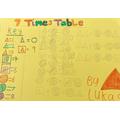 Lukas' hieroglyph maths