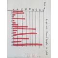 Cosmin's monarchy graph