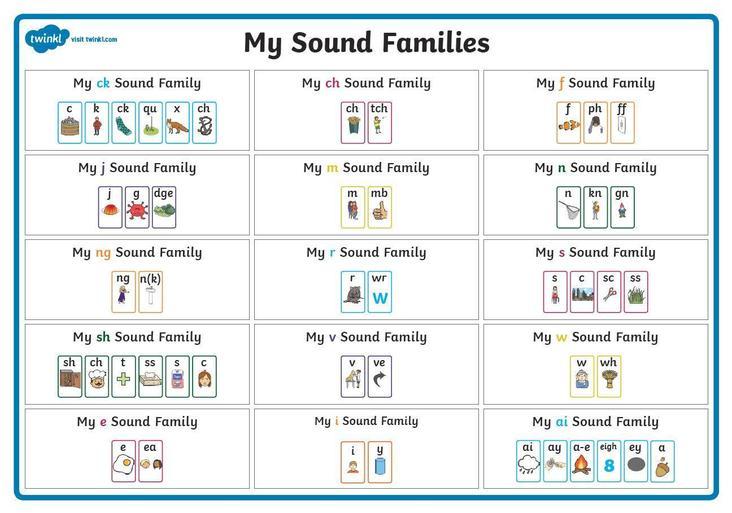 Sound Families