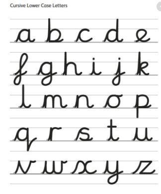 This is a picture showing how we form our letters.