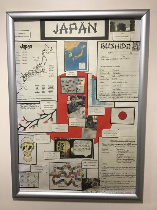 Year 6 - Japan (21:00)