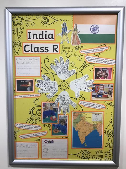Year R - India (17:30)