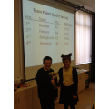 Newton were the winners of this terms team points!