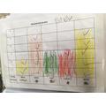 Ryley (Badgers) minibeast bar chart.JPG