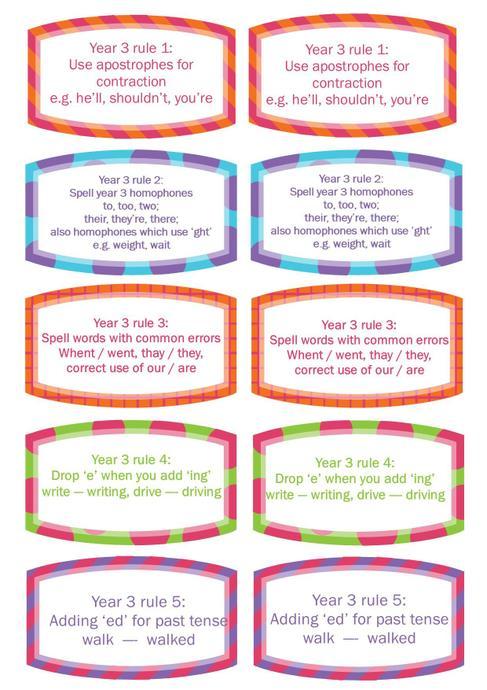 Spelling Targets