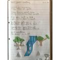 Noah J's River poem