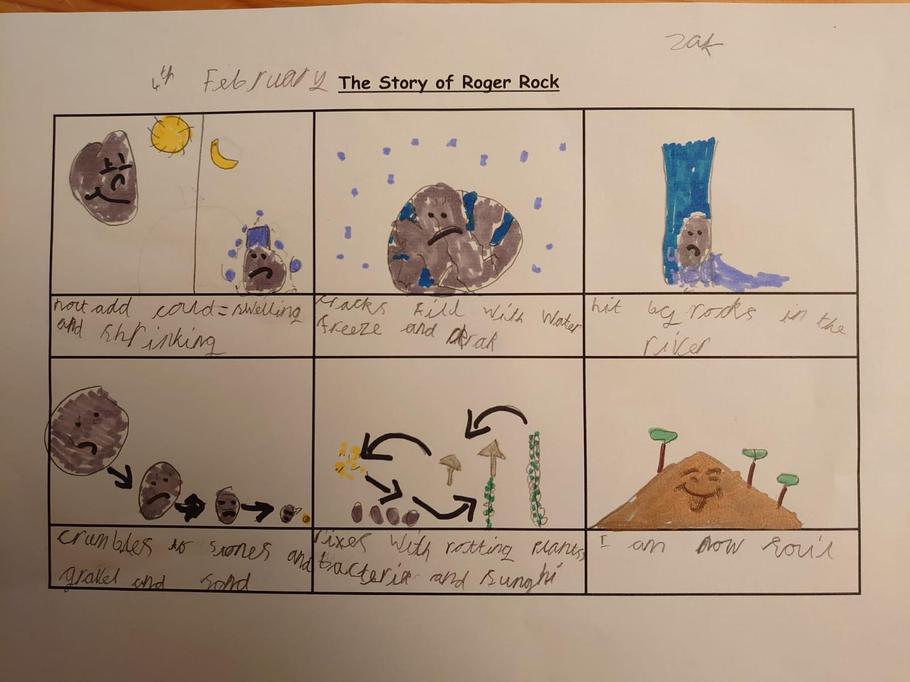 Zak's Roger rock storyboard