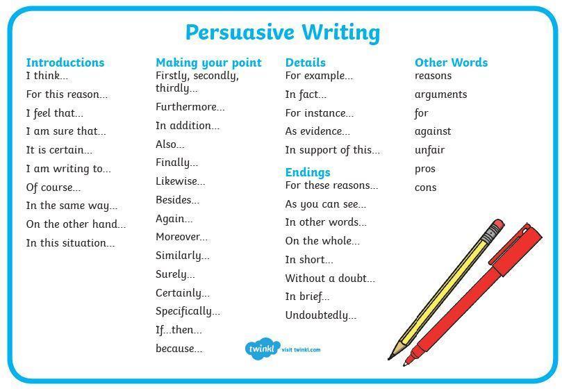 Persuasive writing word mats