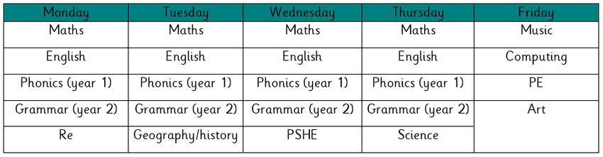 Timetable for weekly home learning