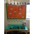Investigation Station