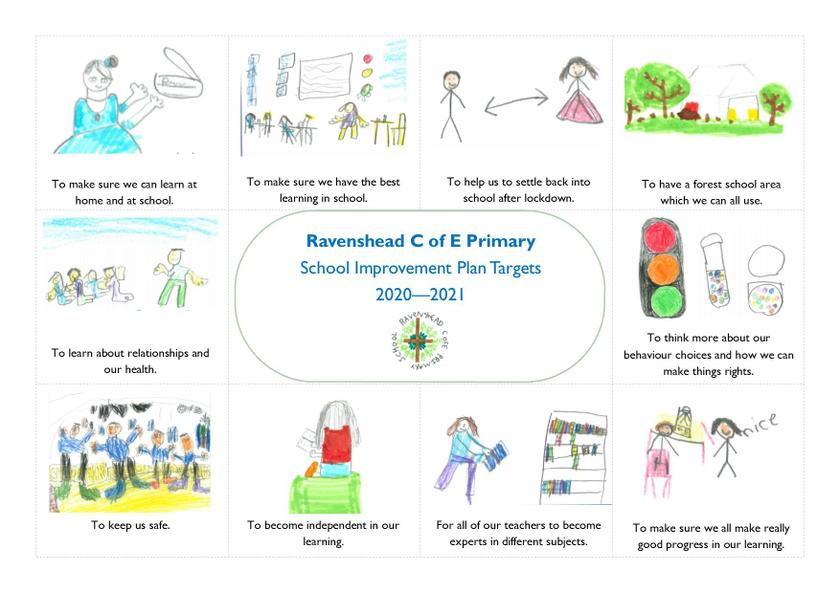 Child-friendly School Improvement Plan
