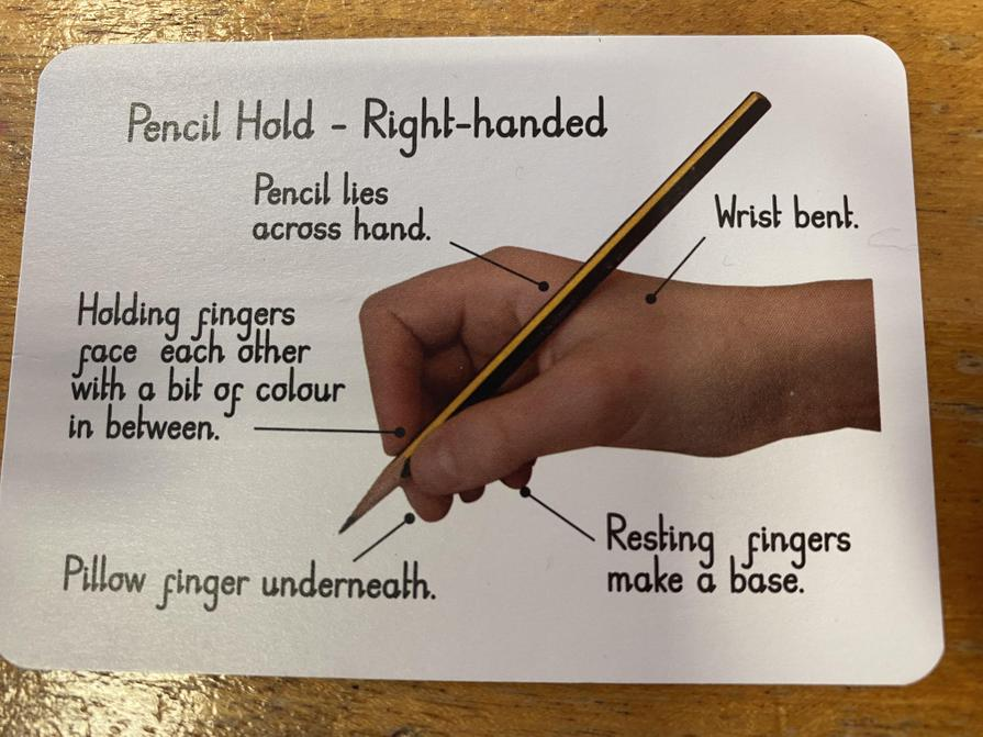 Right handed pencil hold